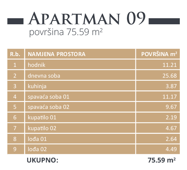 apartman 09 poljice