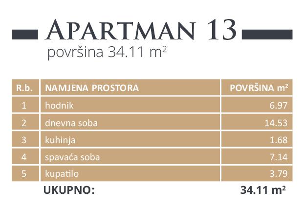 Poljice apartman 13